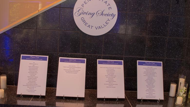 Penn State Great Valley Giving Society logo on a wall with Platinum, Gold, Silver, and Chancellor's Circle honorees listed on posters below